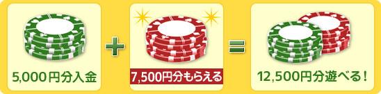 1万円分遊べる