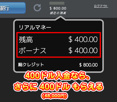 入金額と同じ金額のボーナスをもらえます。